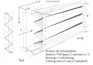 V-Tasche 001 (3)